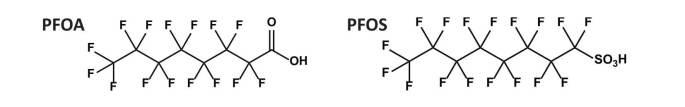 PFAS - estrutura química